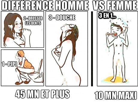 sexe fanfiction sexe en france